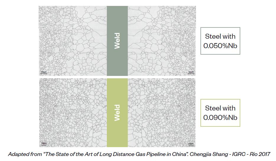 Weld - Steel with Niobium